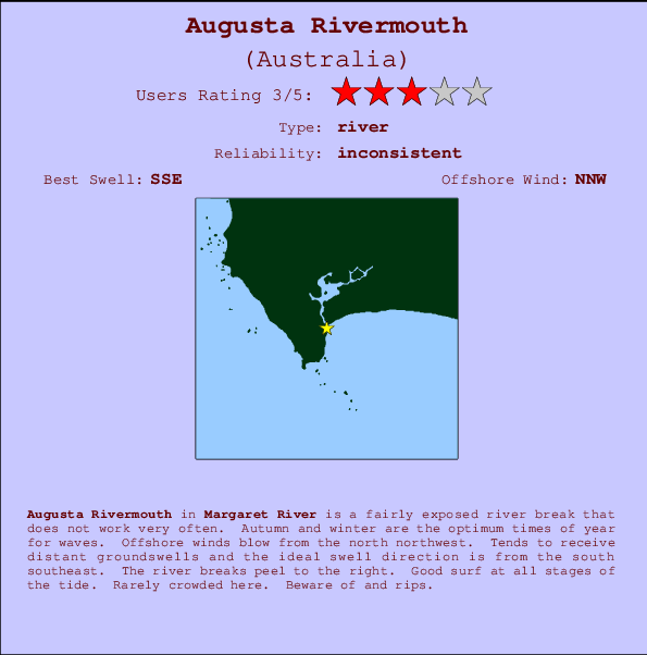 Augusta Rivermouth break location map and break info
