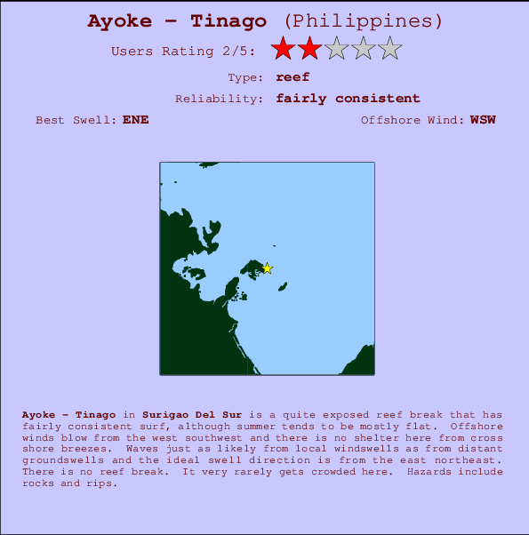 Ayoke - Tinago break location map and break info