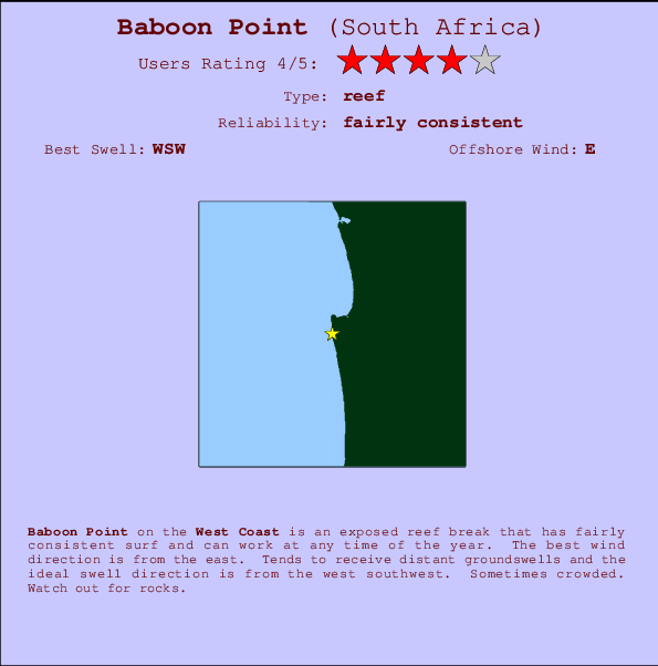 Baboon Point break location map and break info