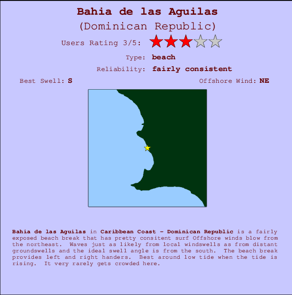Bahia de las Aguilas break location map and break info
