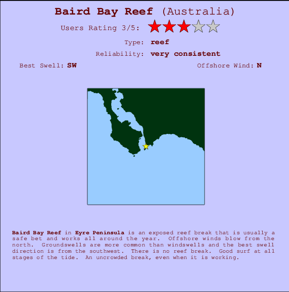 Baird Bay Reef break location map and break info