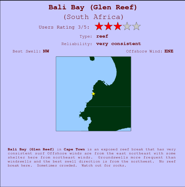 Bali Bay (Glen Reef) break location map and break info