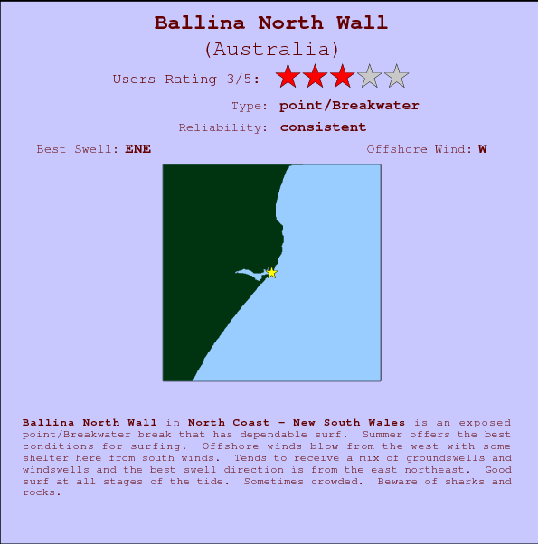 Ballina North Wall break location map and break info