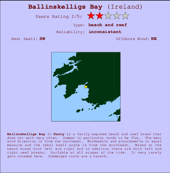 Ballinskelligs Bay break location map and break info