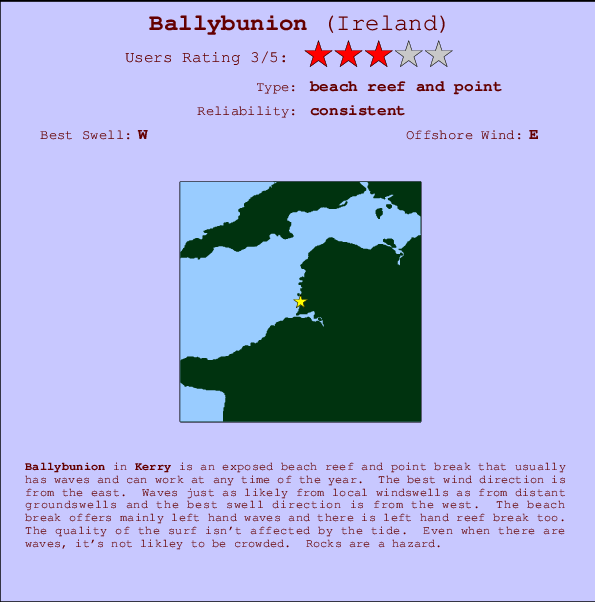 Ballybunion break location map and break info