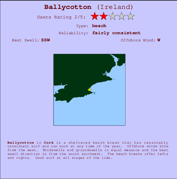 Ballycotton break location map and break info