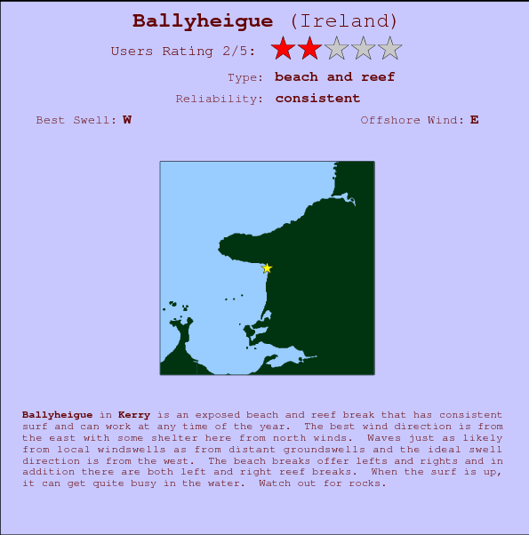 Ballyheigue break location map and break info