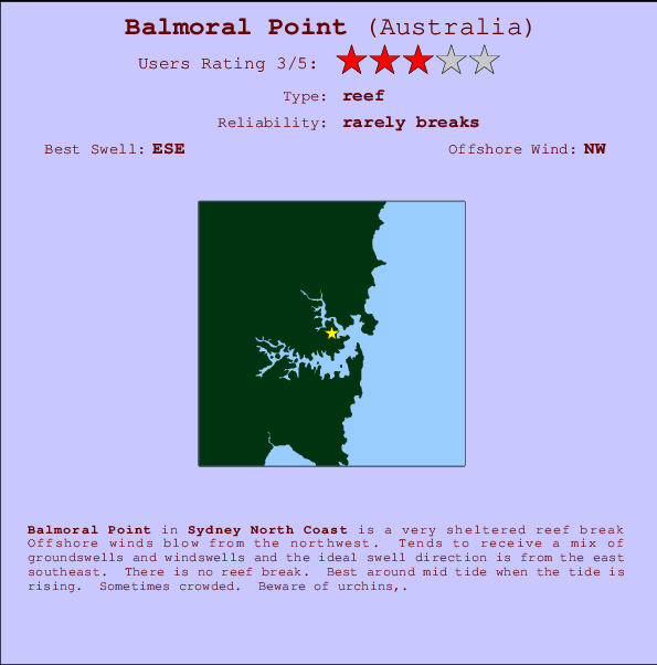 Balmoral Point break location map and break info
