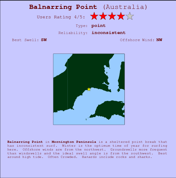 Balnarring Point break location map and break info