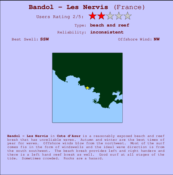 Bandol - Les Nervis break location map and break info