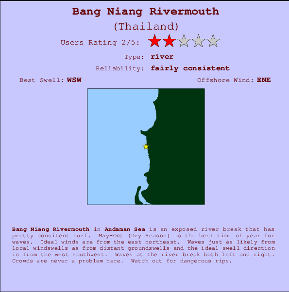 Bang Niang Rivermouth break location map and break info