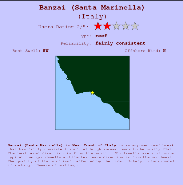 Banzai (Santa Marinella) break location map and break info