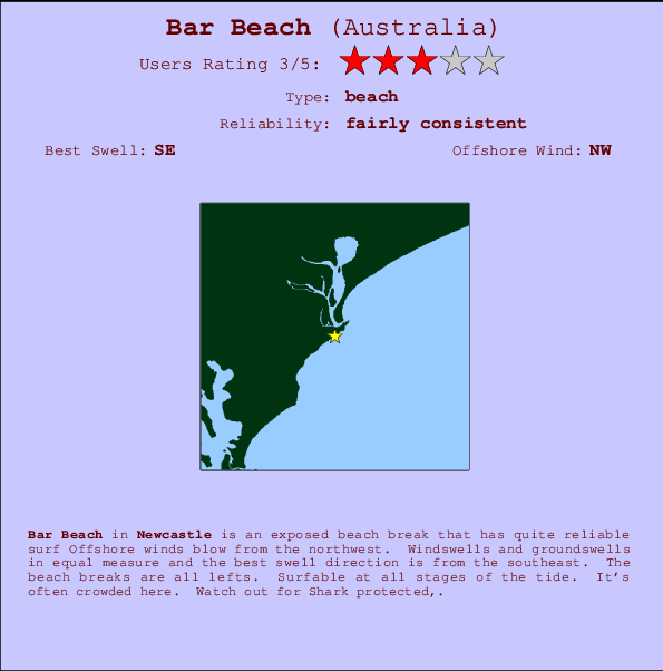 Bar Beach break location map and break info