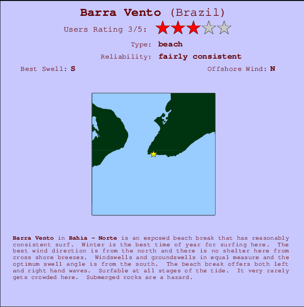 Barra Vento break location map and break info