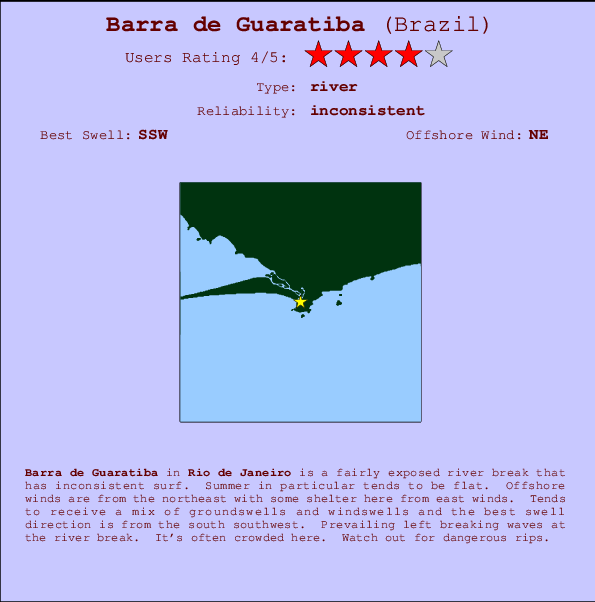Barra de Guaratiba break location map and break info
