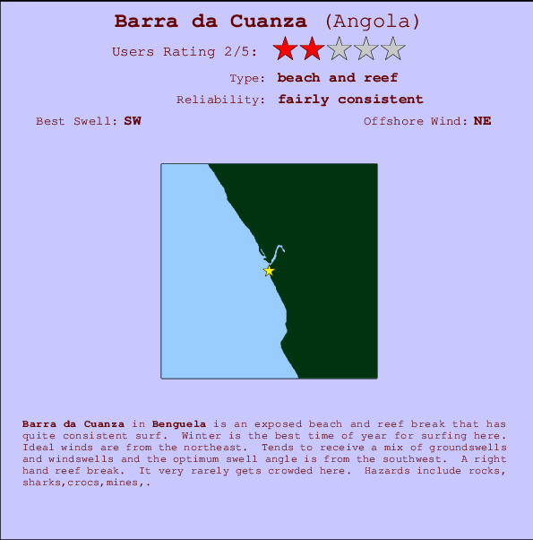 Barra da Cuanza break location map and break info