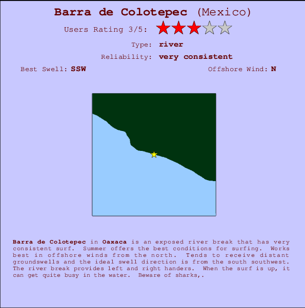 Barra de Colotepec break location map and break info