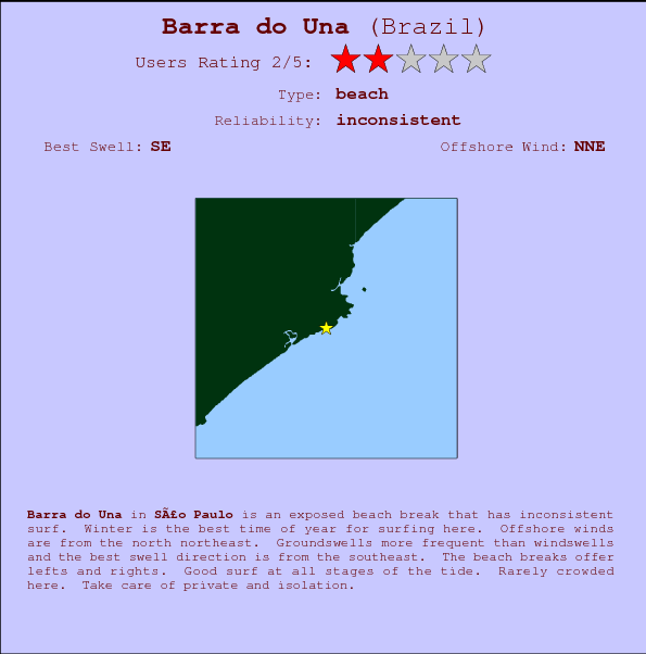 Barra do Una break location map and break info
