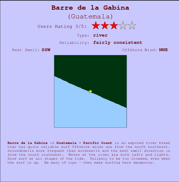 Barre de la Gabina break location map and break info