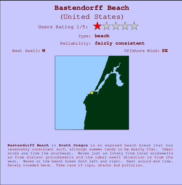 Bastendorff Beach break location map and break info