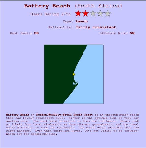 Battery Beach break location map and break info