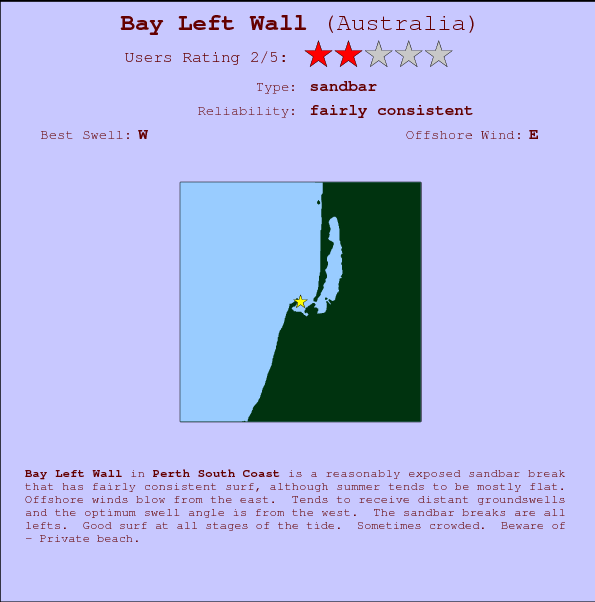 Bay Left Wall break location map and break info
