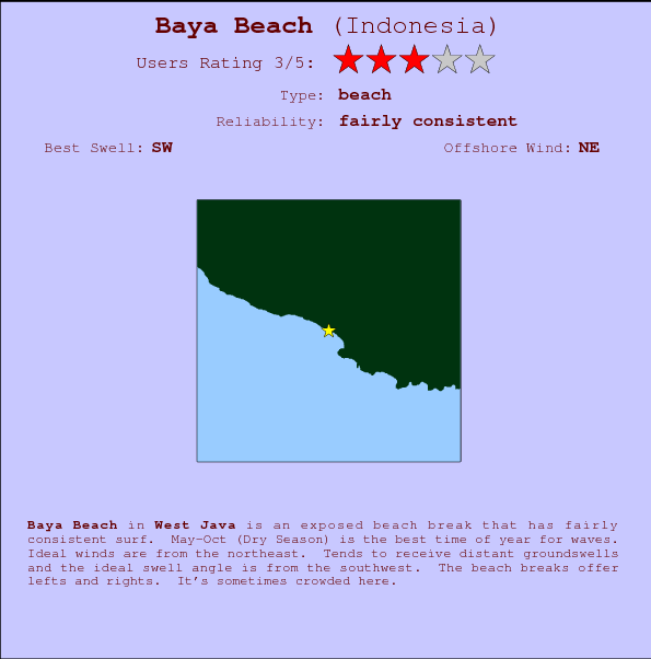 Baya Beach break location map and break info