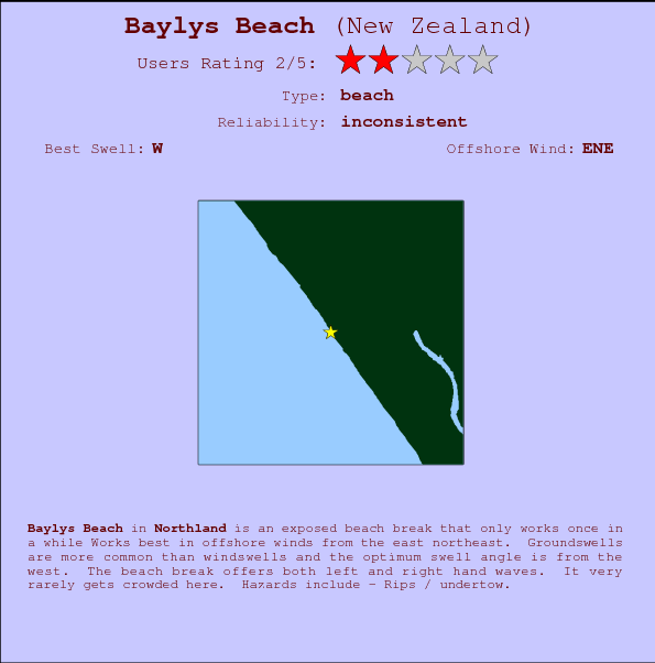 Baylys Beach break location map and break info
