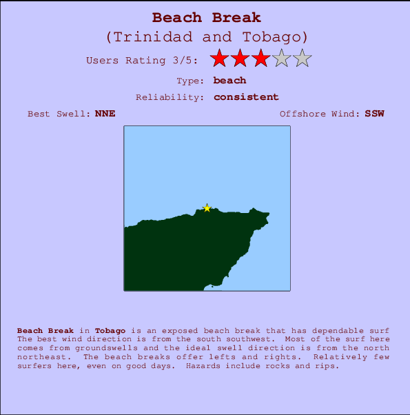 Beach Break break location map and break info