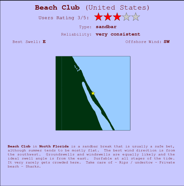 Beach Club break location map and break info