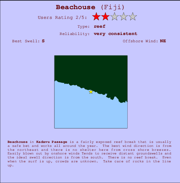 Beachouse break location map and break info