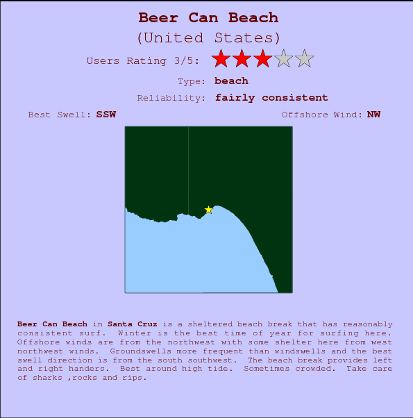 Beer Can Beach break location map and break info