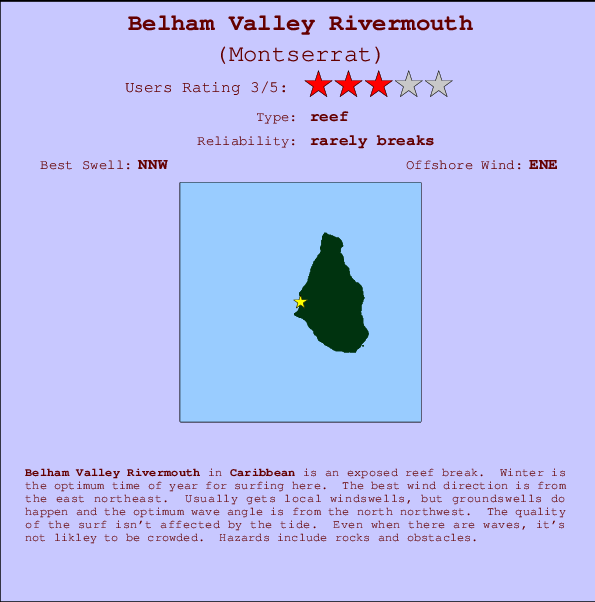 Belham Valley Rivermouth break location map and break info