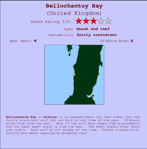 Bellochantuy Bay break location map and break info