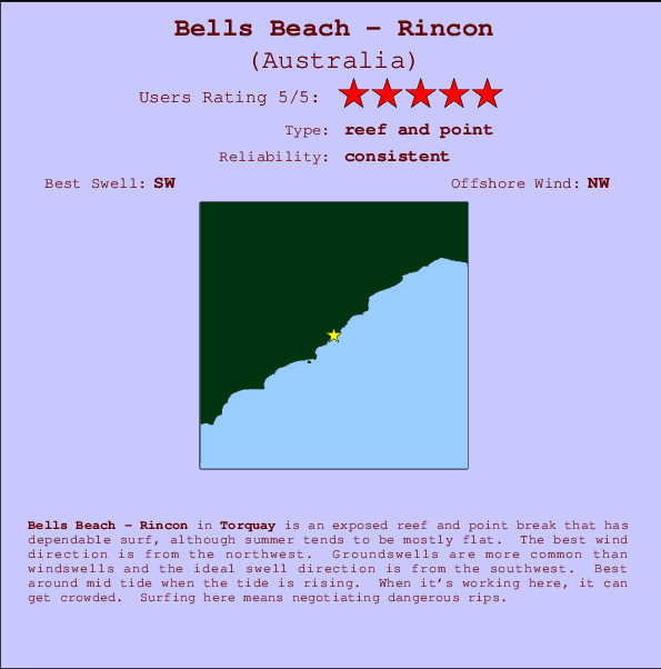 Bells Beach - Rincon break location map and break info
