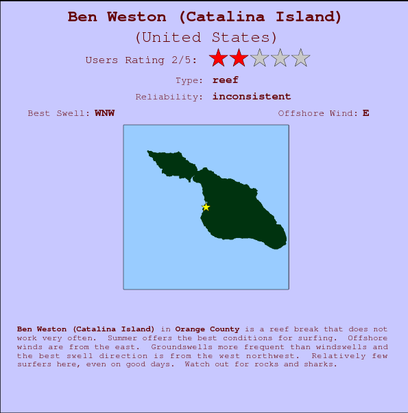 Ben Weston Catalina Island Surf Forecast And Surf Reports CAL - Catalina island on us map