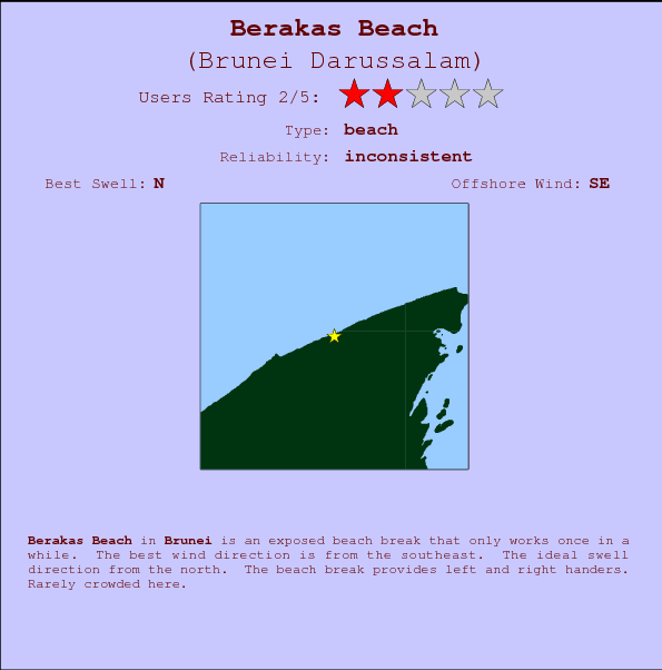 Berakas Beach Surf Forecast and Surf Reports (Brunei, Brunei
