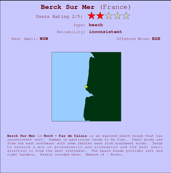 Berck Sur Mer break location map and break info