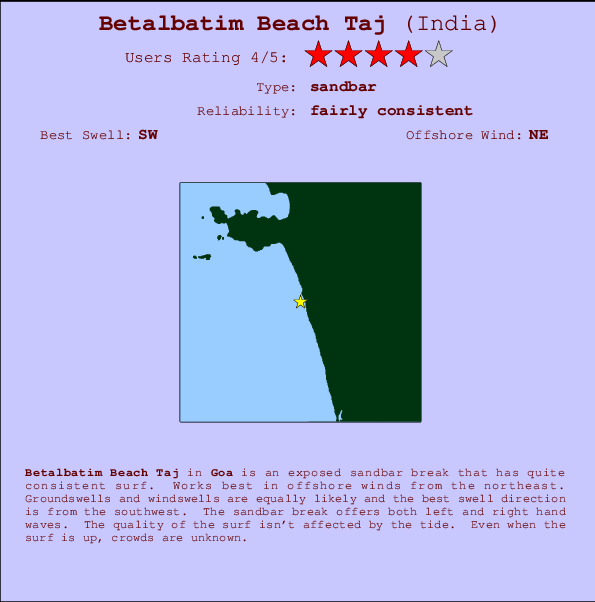 Betalbatim Beach Taj break location map and break info