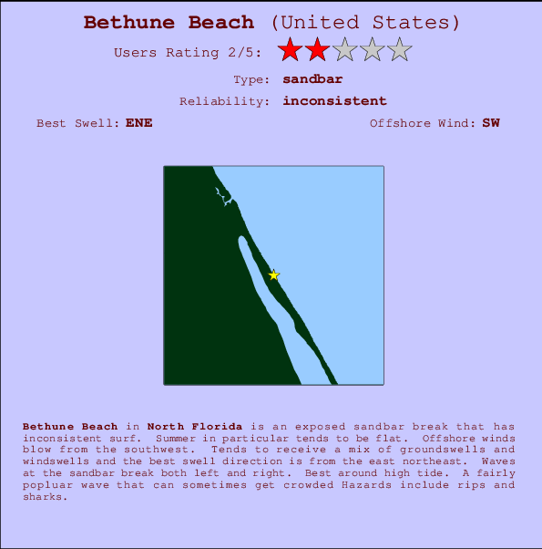 Bethune Beach break location map and break info