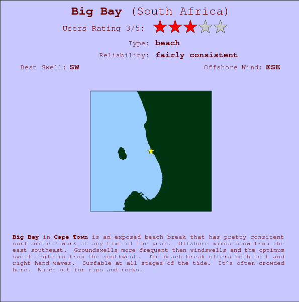 Big Bay break location map and break info