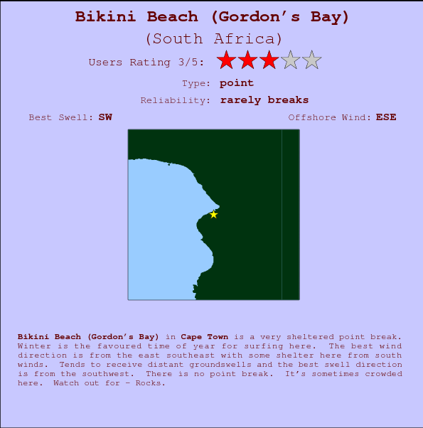 Bikini Beach (Gordon's Bay) break location map and break info