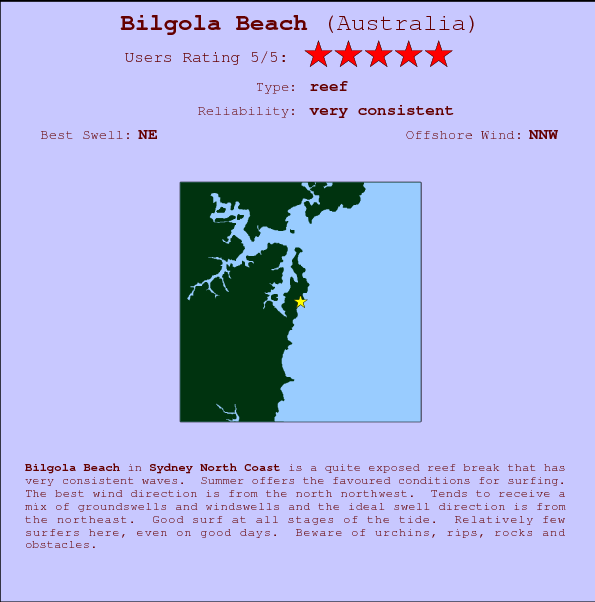 Bilgola Beach break location map and break info