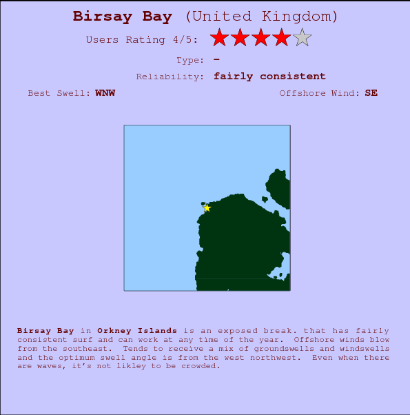 Birsay Bay break location map and break info