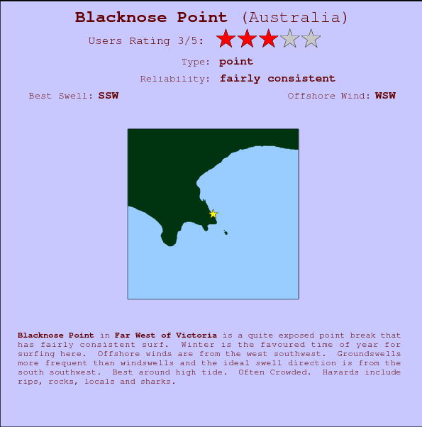 Blacknose Point break location map and break info