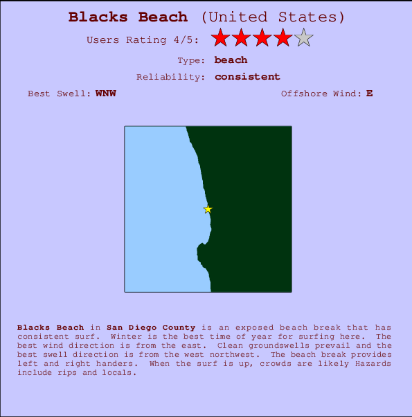 Blacks Beach break location map and break info