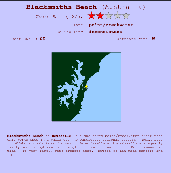 Blacksmiths Beach break location map and break info