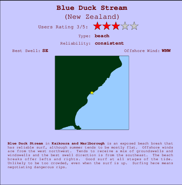 Blue Duck Stream break location map and break info