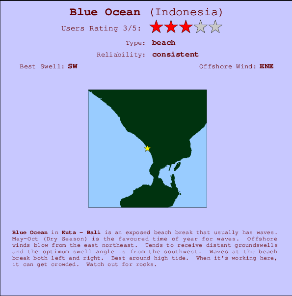 Blue Ocean break location map and break info