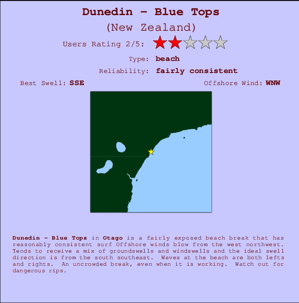 Dunedin - Blue Tops break location map and break info